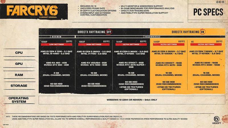 Far Cry 6 Spec